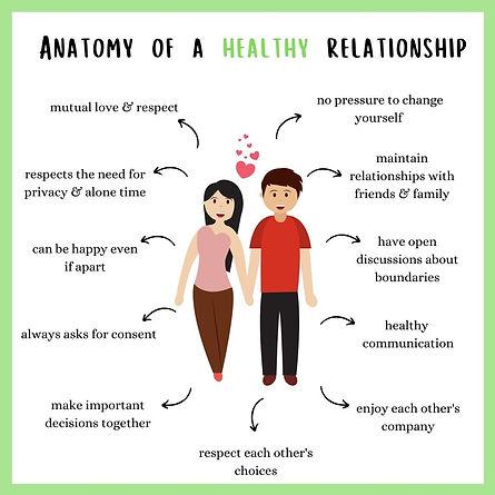 Healthy relationship.jpg