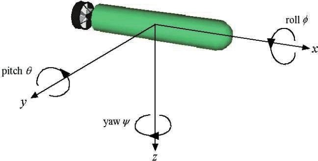 Sistema de Coordenadas de um AUV - UFRJ Nautilus