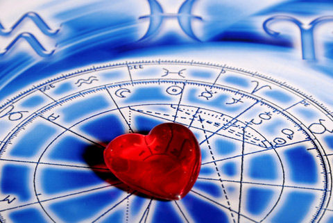Total Soul Astrology package