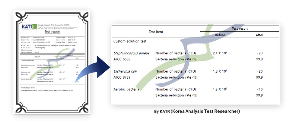Sterilization test certificate.png