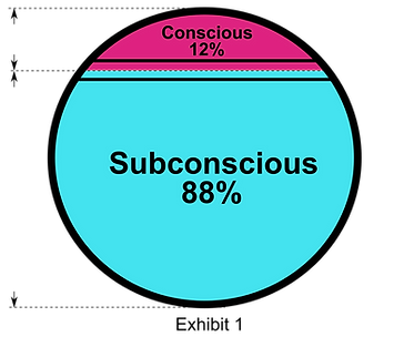 Image of symbolic representation of the subconscious mind