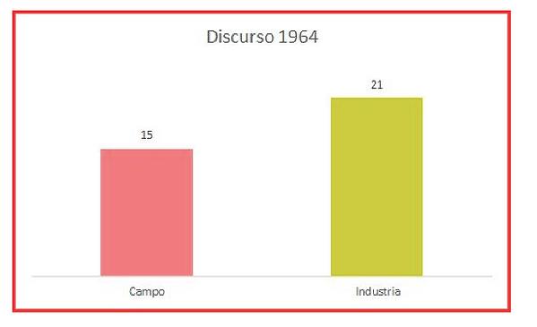 La Cuba de Fidel y el Fidel de la Revolución