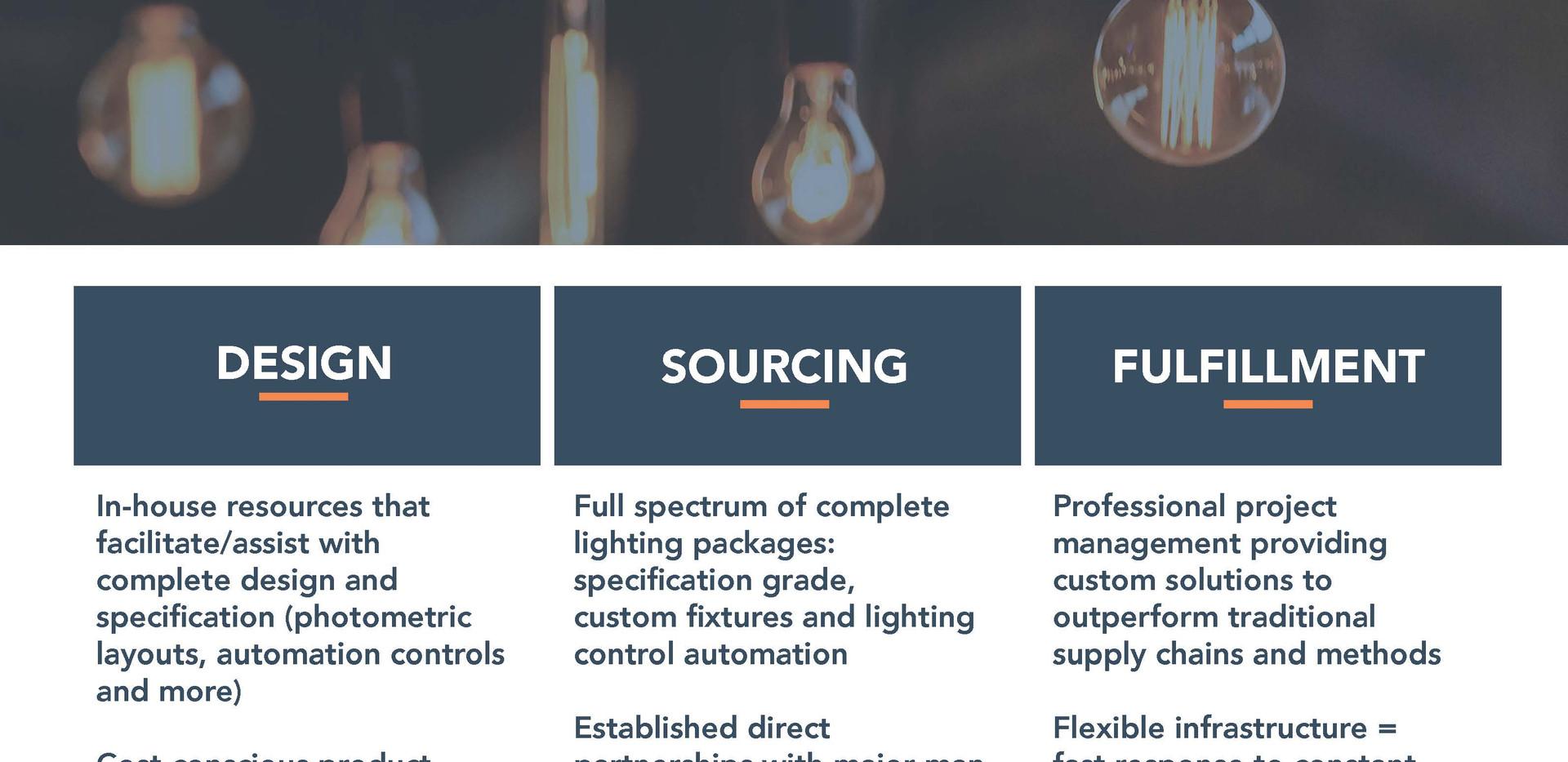 E2I Lighting Brochure