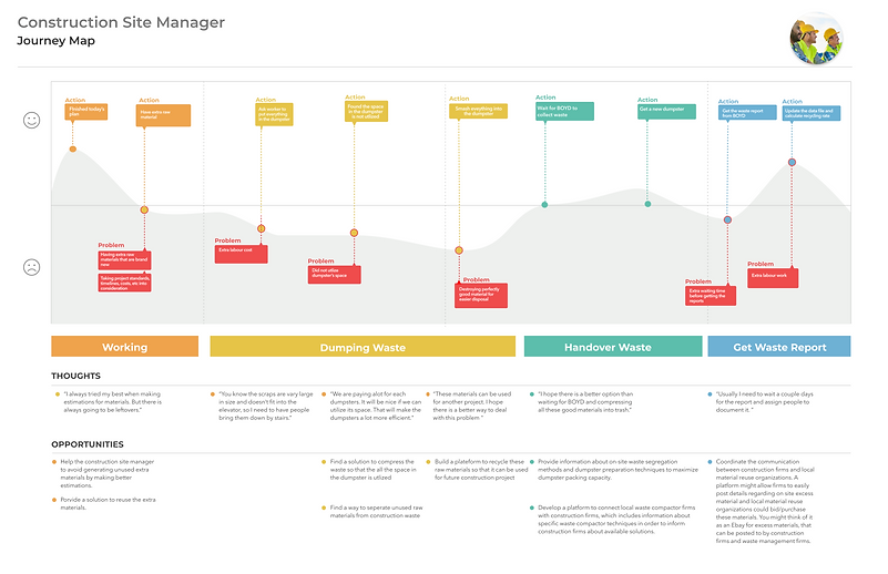 Customer journey map CS.png
