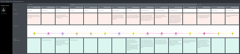 Customer journey map 1 (1).png