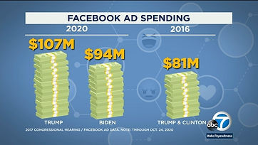 Facebook Ad Spending 2020.jpg