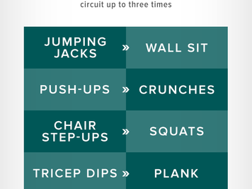 7 Minute Ab HIIT Workout