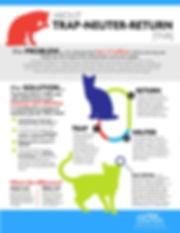 TNR-Infographic.jpg