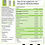 Thumbnail: Antiseptica Poly Alcohol-Händedesinfektion 500ml