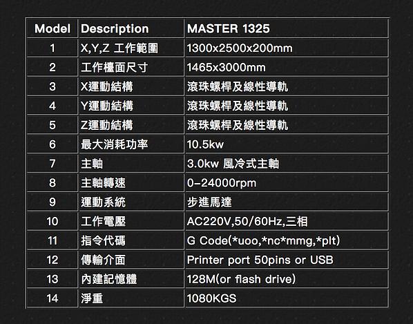 【恆宜科技】|雷射雕刻機|雷射打標機科技】MASTER 1325 多功能CNC雕刻機,速度快、精度高,堅固耐用。