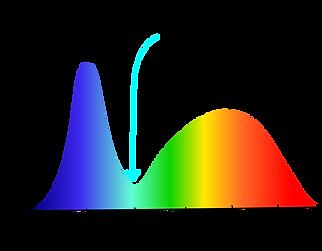 4K spectrum.png