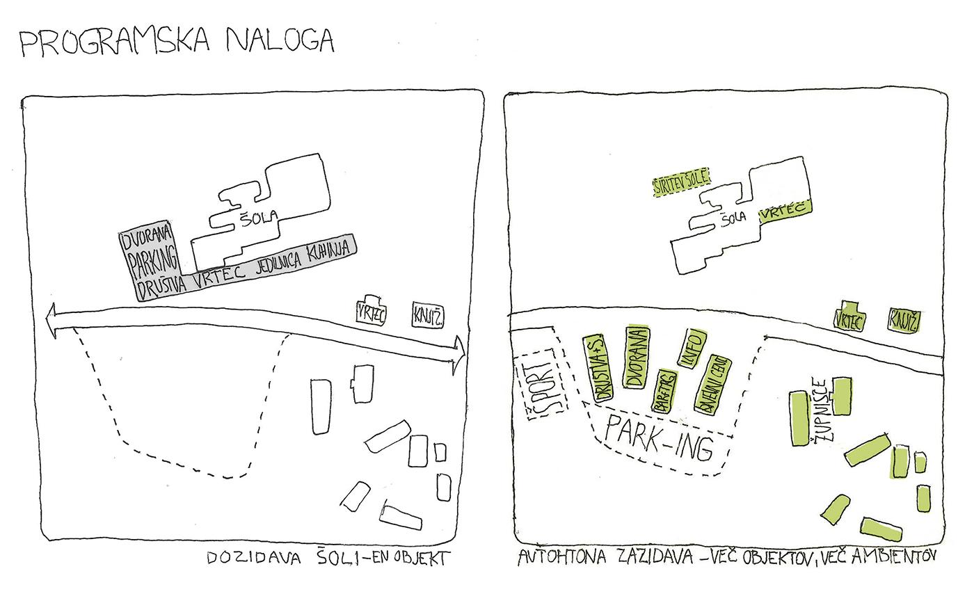 diagram_programska_naloga_novo+šola