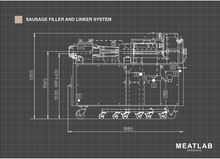 Sauasge Filler and Linker System.PNG