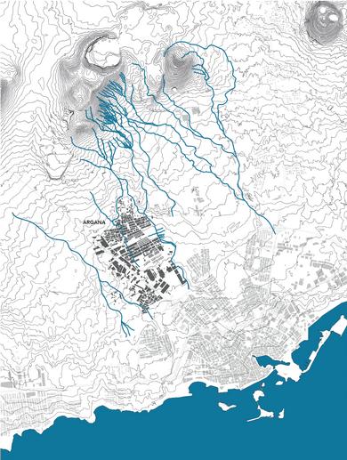 Eau et topographie