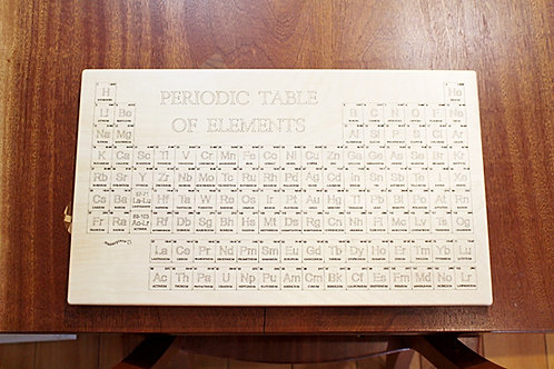 Periodic Table of Elements Wall Hanging