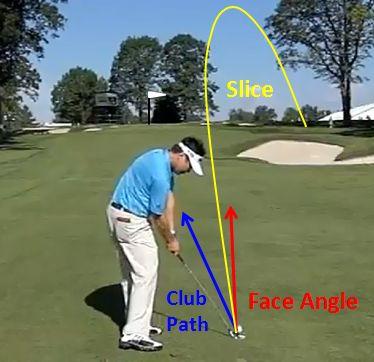 Golf-Slice.jpg