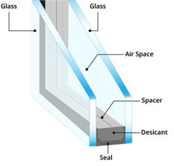 Cross section of a double glazed sealed unit