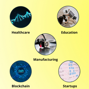 Themes of the Personalized Economy