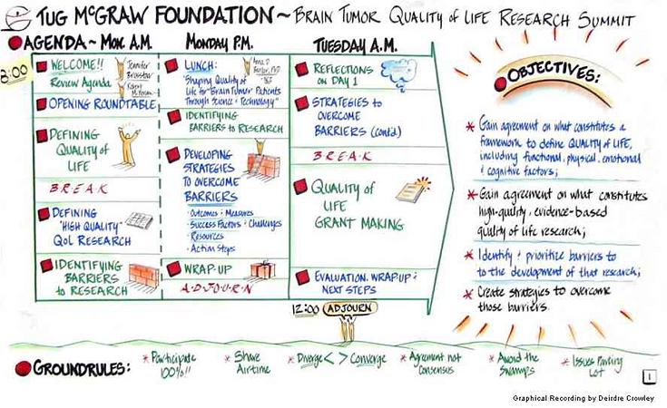 Tug McGraw Foundation Quality of Life Summit.png