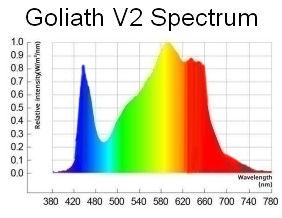 goliath v2 spectrum.jpg