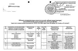 Область.png