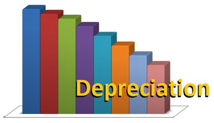 what-is-depreciation.jpg