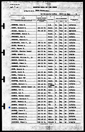 USS San Fransico Muster Roll of Crew- Le
