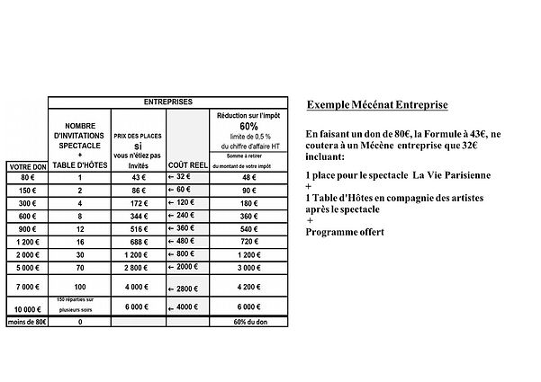 Tableau Mécènes Entreprises 2021 Site In