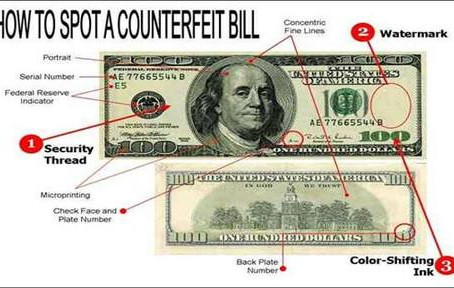 Ways of Spotting Counterfeit Money