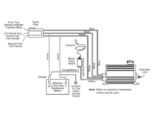 [SCHEMATICS_44OR]  DX Series Electric Over Hydraulic Brake Actuator - by Dexter |  12-degrees-north | Dexter Wiring Diagram |  | 12° North Industries