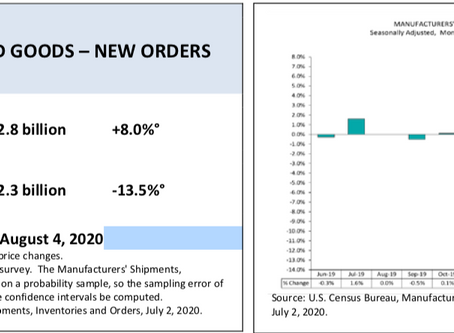 Monthly Report on Manufacturers' Shipments, Inventories and Orders May 2020