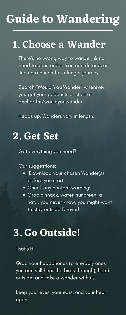 Guide to Wandering.png