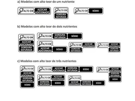 Brasile. Introdotte nuove regole sull'etichettatura nutrizionale