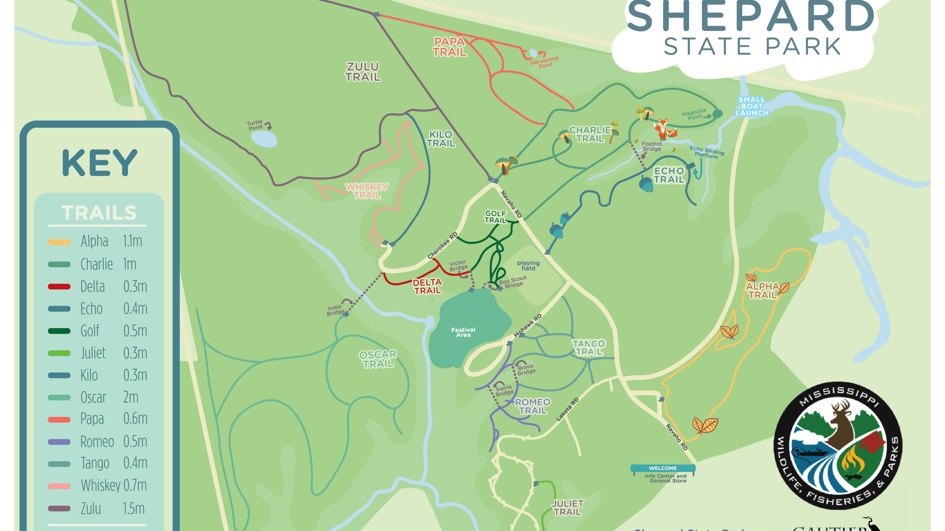 Shepard State Park Trail Details