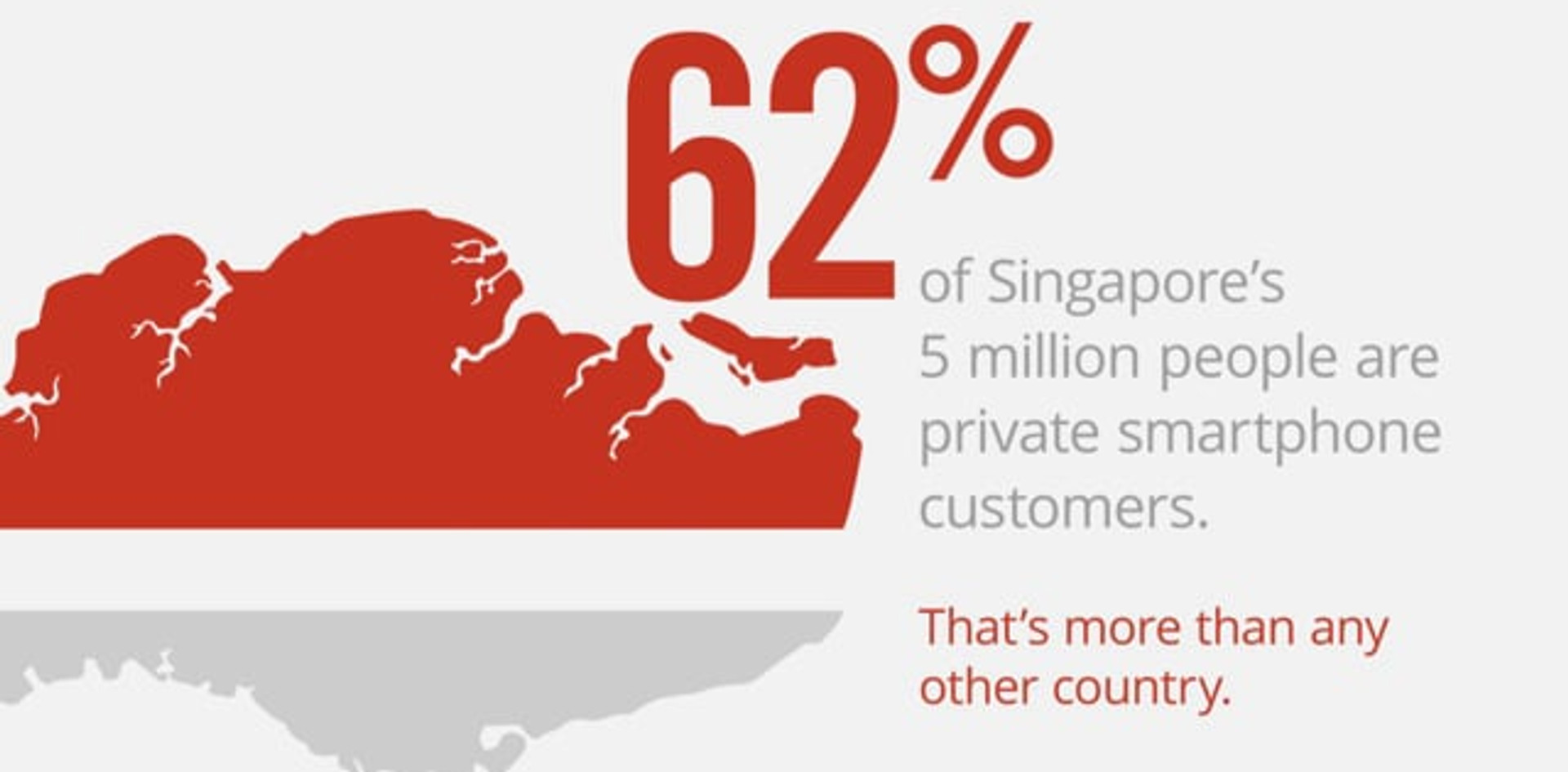 Evolution: Singapore