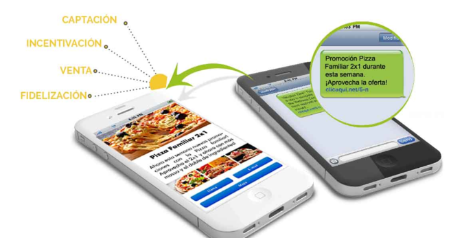 Los SMS  herramienta de marketing.png