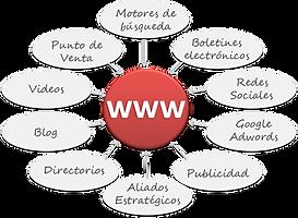 10-formas-aumentar-visitas-su-pagina-web
