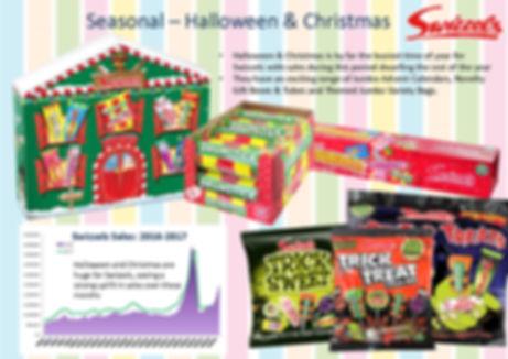 Swizzels Christmas & Halloween Range