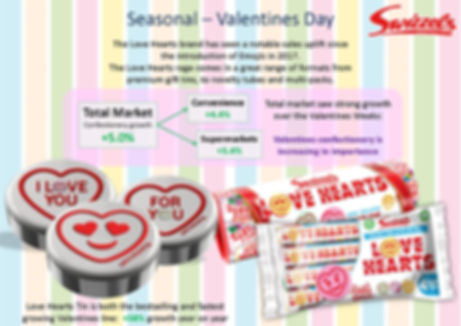 Swizzels Love Hearts Valentines Day