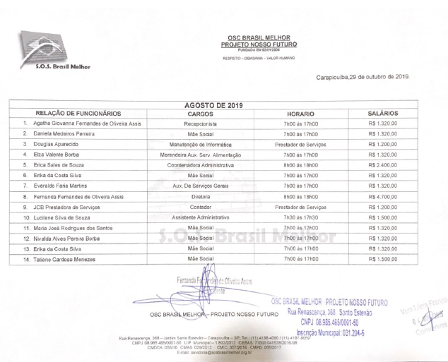 Funcionários Agosto 2019 - Educação.png