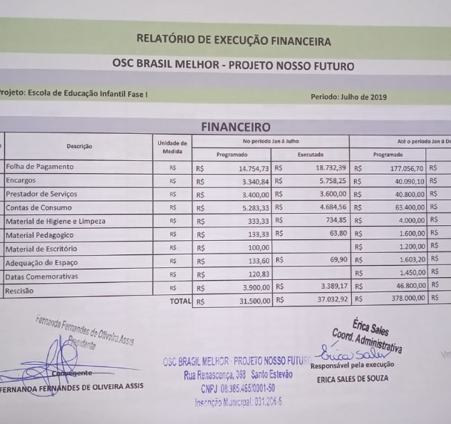 Fisico Financeiro - Julho.png