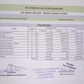 Fisico Financeiro - Junho.png