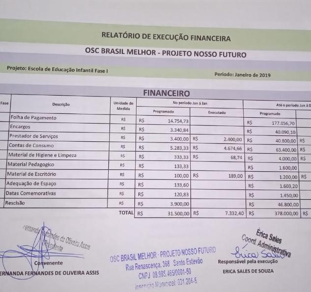 Fisico Financeiro - Janeiro.png