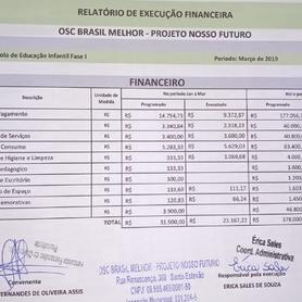 Fisico_Financeiro_-_Março.png