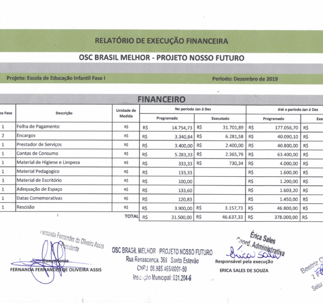Fisico Financeiro - Dezembro.png
