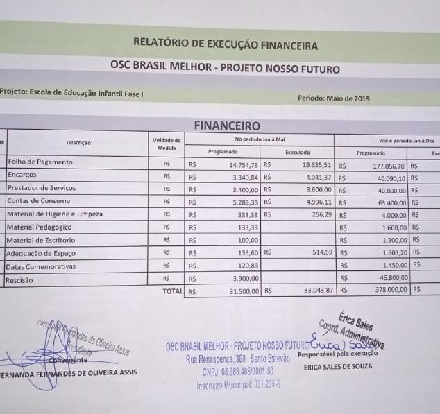 Fisico Financeiro - Maio.png