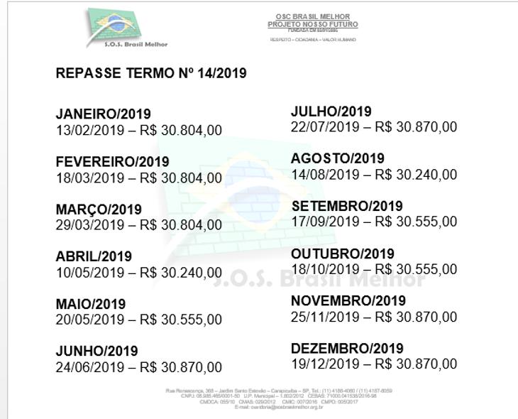 REPASSES EDUCAÇÃO. 2019.png