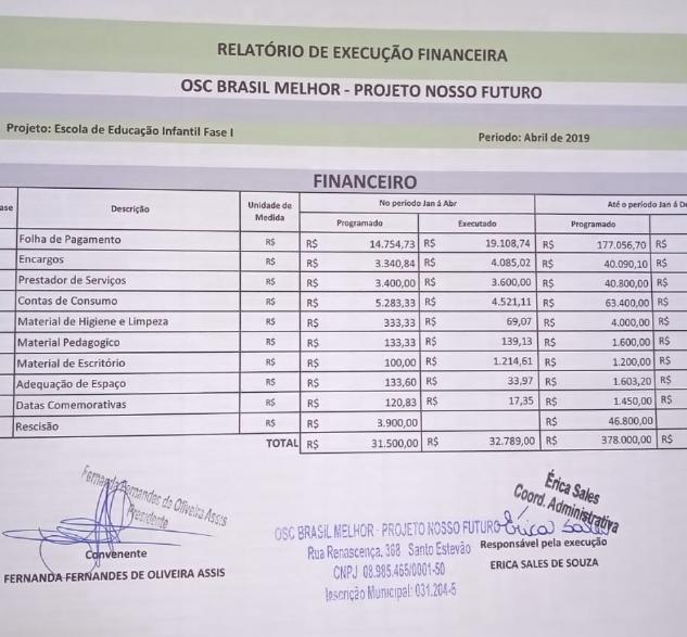 Fisico Financeiro - Abril.png