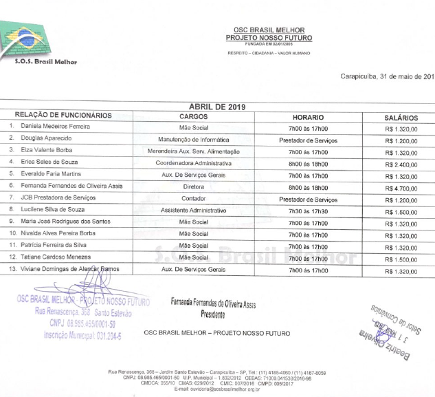 Funcionários Abril 2019 - Educação.png
