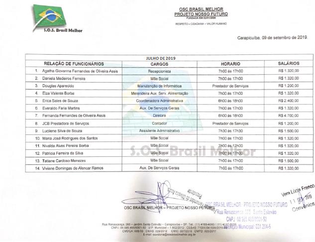 Funcionários Julho 2019 - Educação.png
